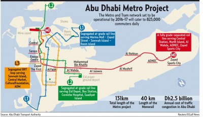 Infographics of Abu Dhabi Metro Rail System operational in 2016-2017