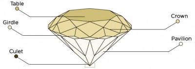 diamond_anatomy_pic01