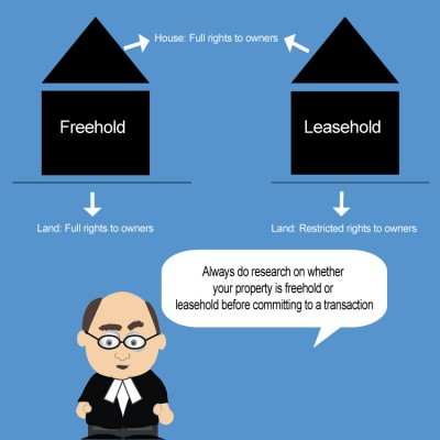 Legal Recourse for Freehold and Leasehold Property