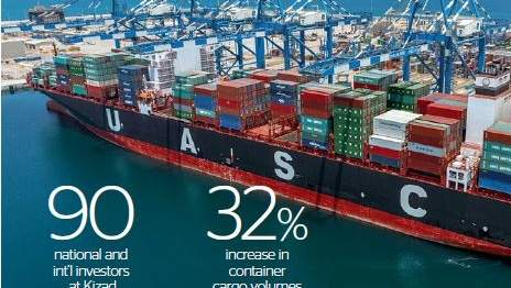 Abu Dhabi Ports added 3% to non-oil GDP in 2015